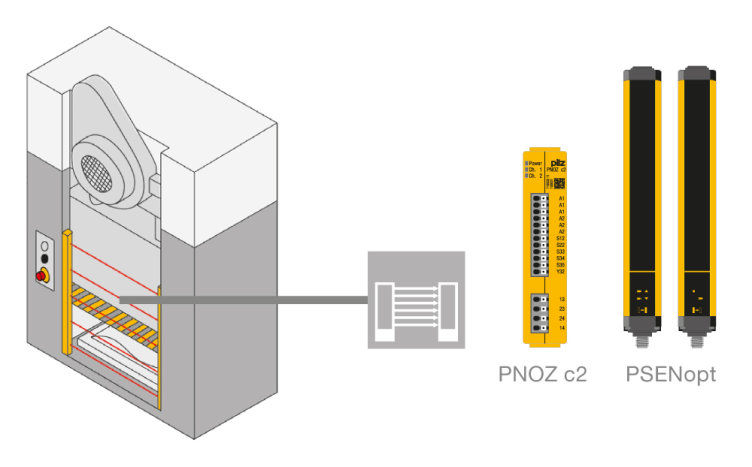 Safety relay PNOZ c2