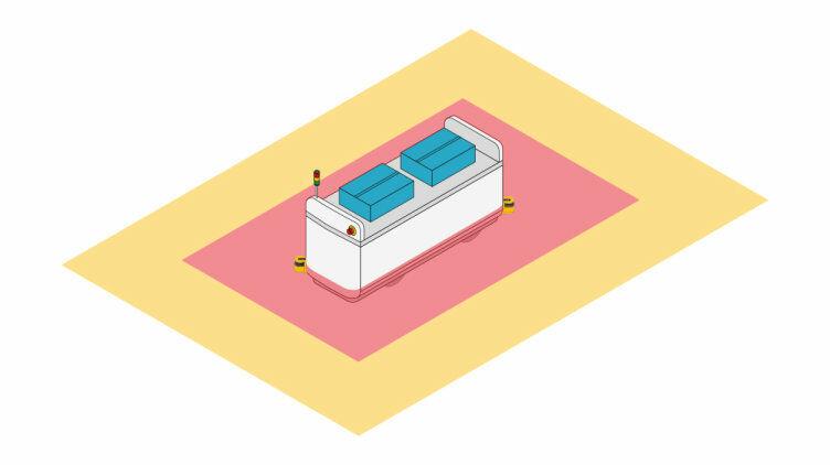 安全激光扫描仪的使用