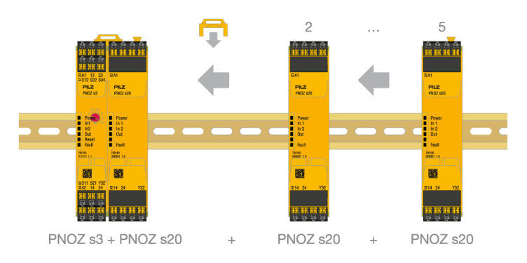Contact expansion module PNOZ s20 with semiconductor outputs