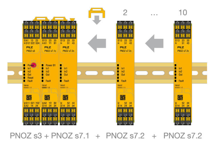 Multiple expansion – Contact expansion modules PNOZ s7.1 and PNOZ s7.2