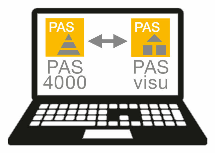 Visualisation as part of the PSS 4000 automation system