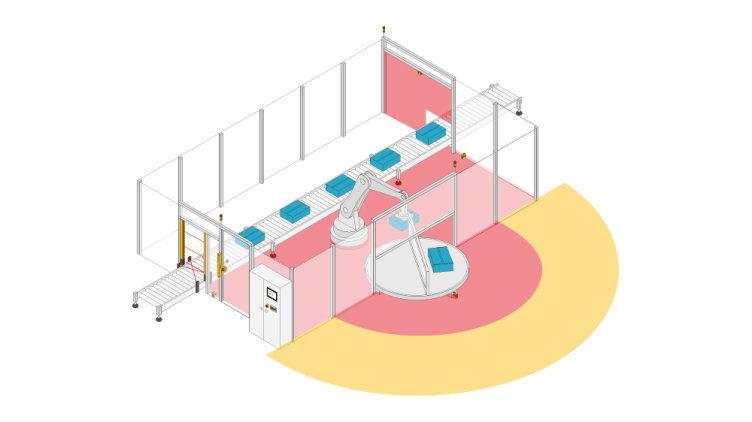 Mobilne i stacjonarne zabezpieczenie obszarów