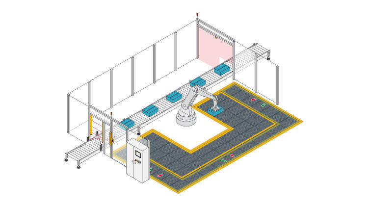 Application with a dynamic pressure-sensitive safety mat