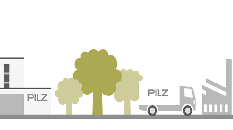 Integrated energy and environmental management from Pilz