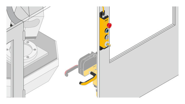 Pushbutton unit PITgatebox: Operation of the safety gate switch and access permission