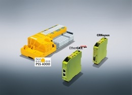 Gateways to connect various Pilz systems to CANopen and EtherCAT