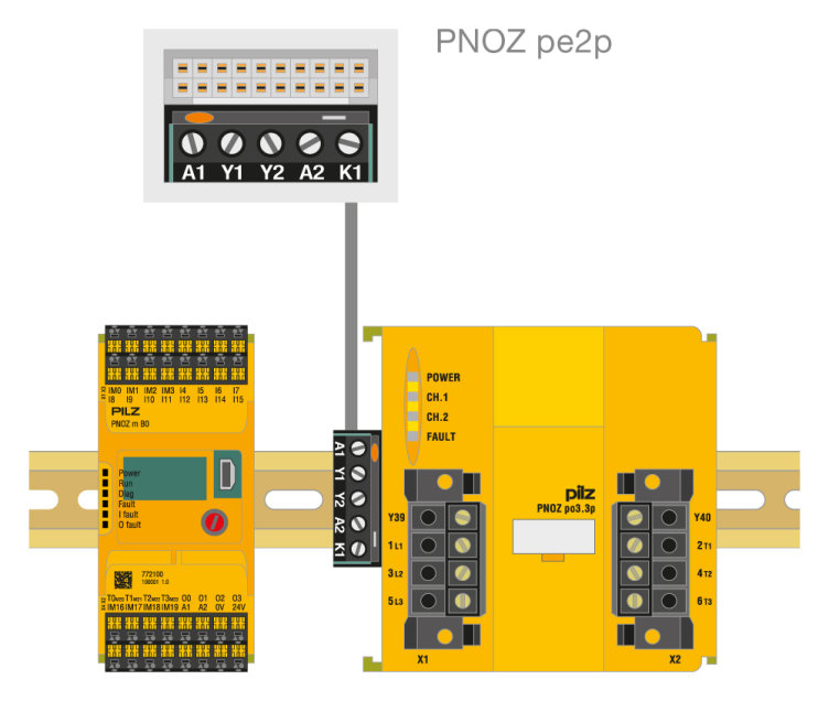 Combine easily using the coupling connector PNOZ pe2p